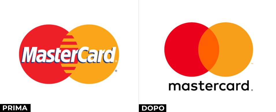 mastercard logo prima e dopo